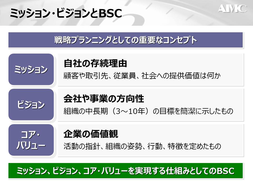 BCSとミッション