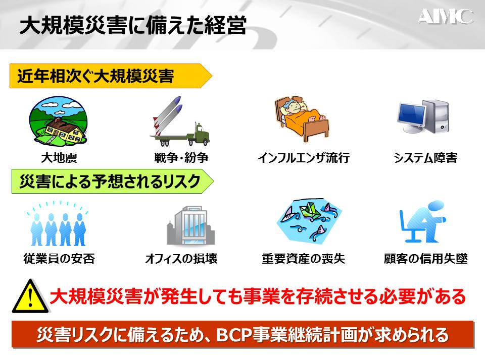 BCPの策定1