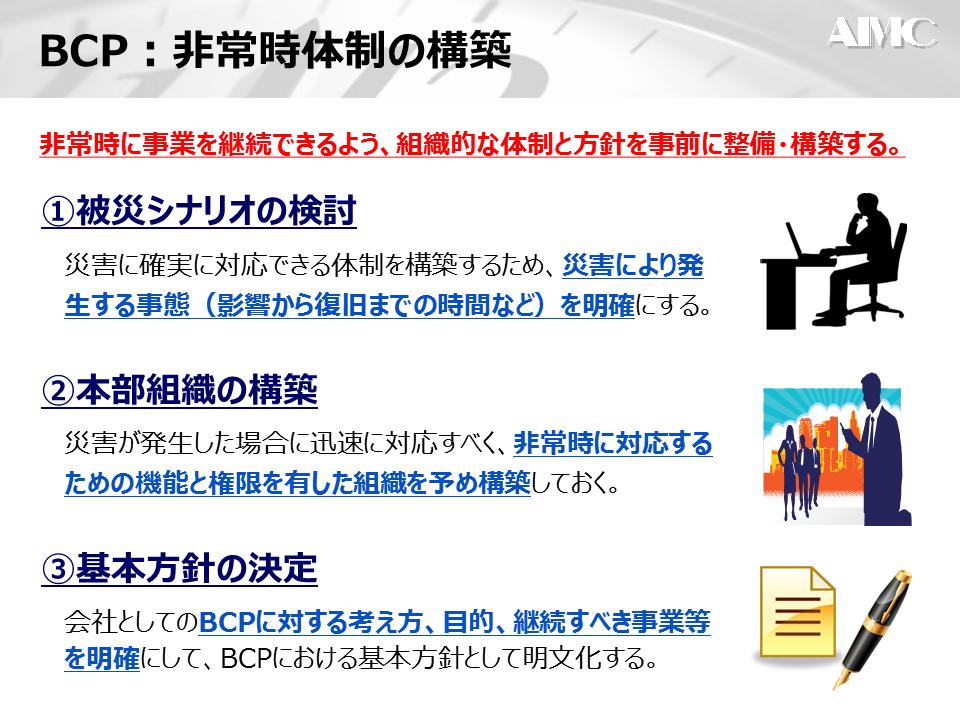 BCP策定サイクル1_2