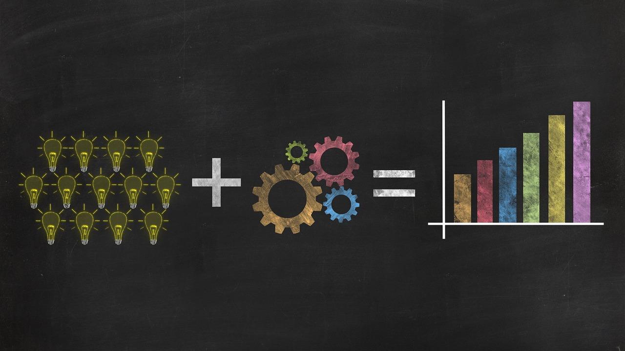 業務プロセス統制実効性向上の切り口
